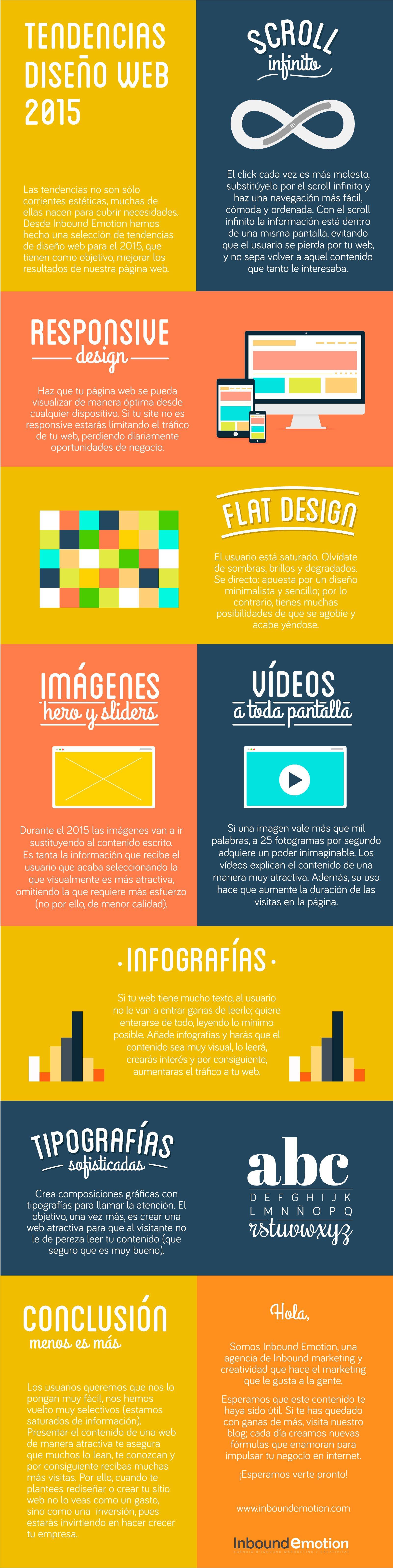 infografia-cast-tendencias-diseño-2015