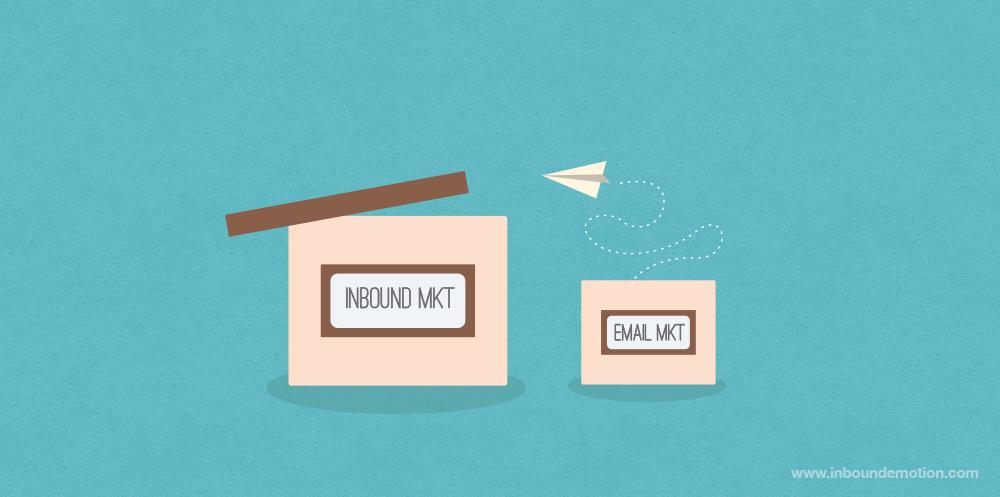 Como_integrar_campanas_emai_resto_marketing