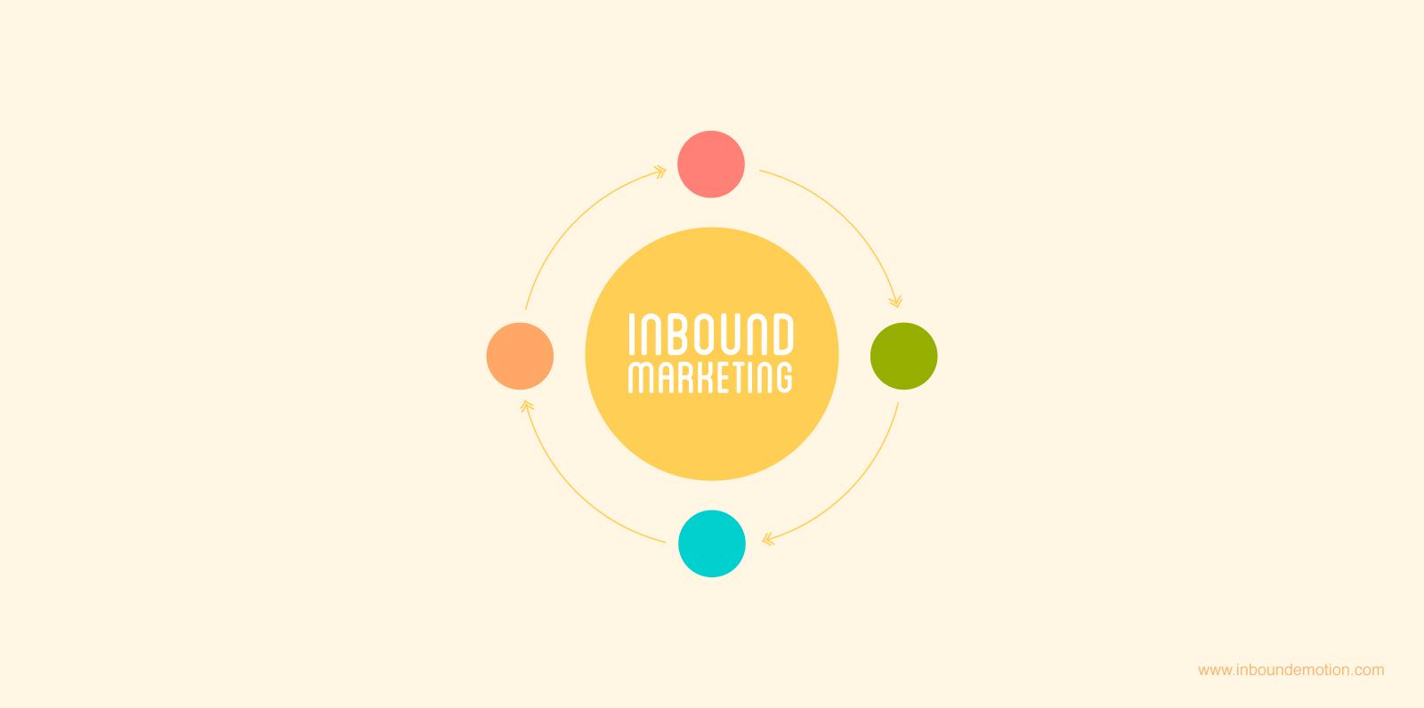4_pasos_estrategia_inbound