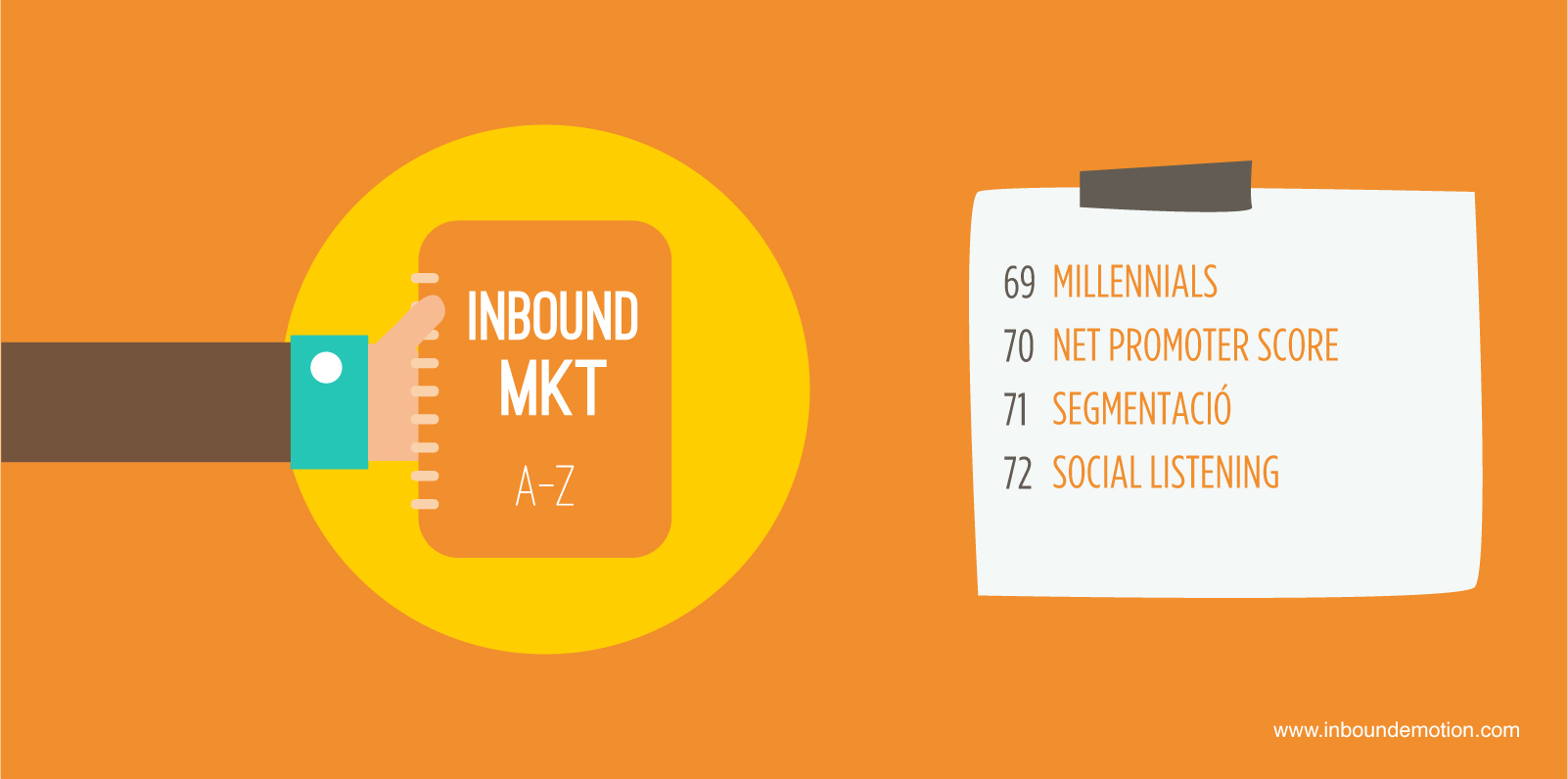 diccionari d'inbound marketing